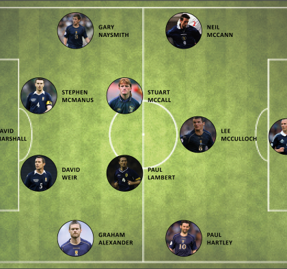 The Sport Careers Agency Clients All-Time Scotland XI